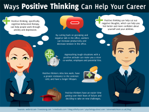 12-Proven-Ways-Positive-Thinking-Helps-Your-Career